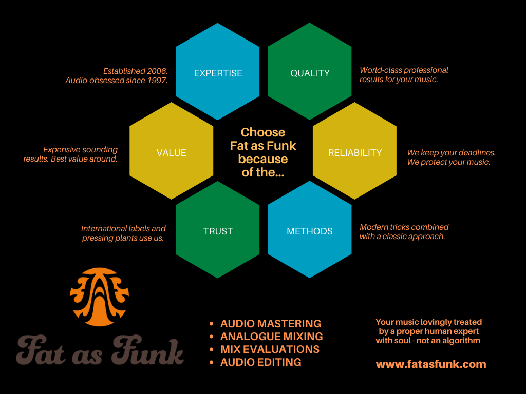 mind map showing reasons why Fat As Funk Mastering is one of the best mastering studios