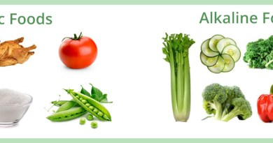 acidifying foods in question