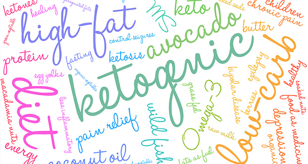 Ketogenic Diet To Prevent Cancer Recurrence