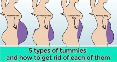5 Types of Belly Fat and How to Get Rid of Them