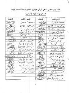 قائمة توقيعات اعضاء المجلس الشعبى الوطنى الجزائرى
