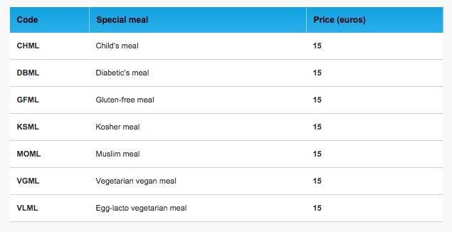 https://i1.wp.com/fatgayvegan.com/wp-content/uploads/2016/02/TAP-special-meals.jpg?fit=635%2C326
