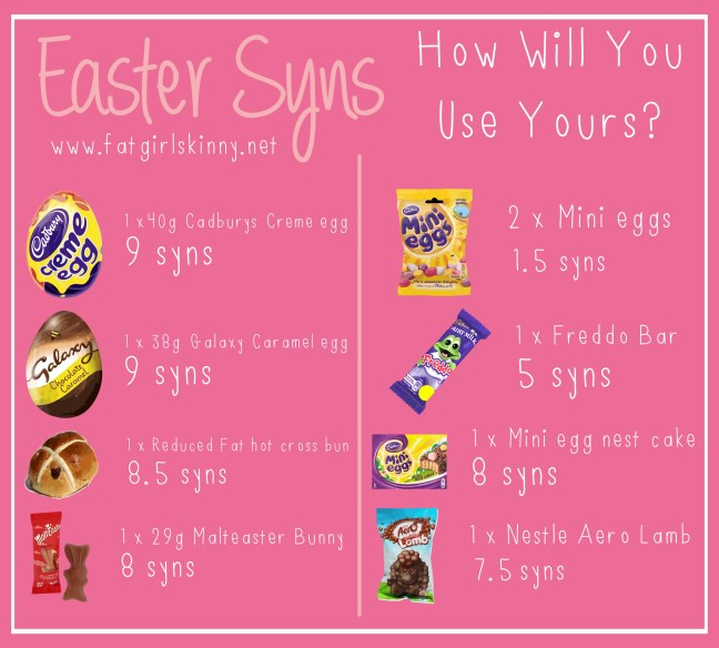 easter syns