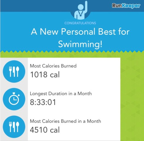 Swimming statistics from runkeeper