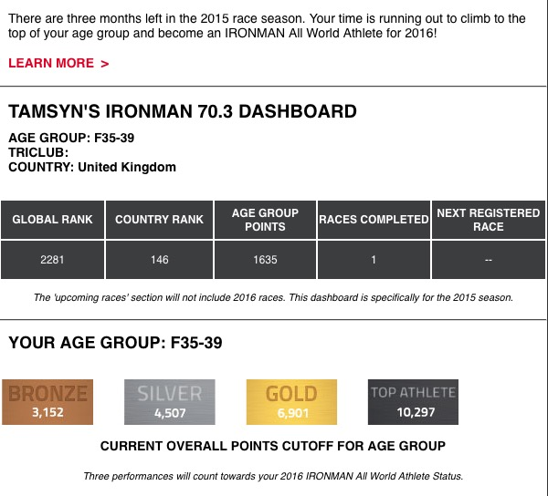 Tamsyn's Ironman 70.3 dashboard.