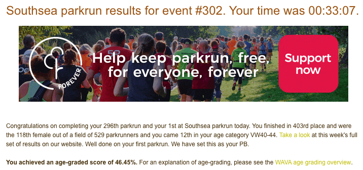 Tamsyn's result from Southsea parkrun #302: 33:07.