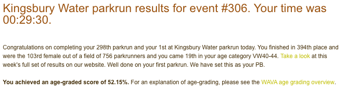 Tamsyn's result from Kingsbury Water parkrun #306 on 06/07/19: 29:30.