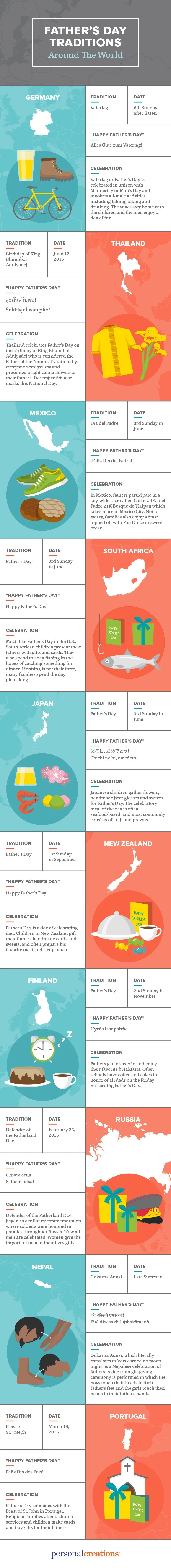 pc-fathers-day-traditions2-2