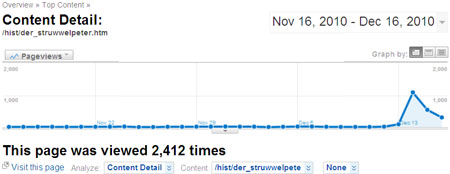 Slovenly Peter traffic trend