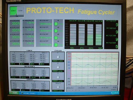 An LED Display to monitor and control the fatigue testing