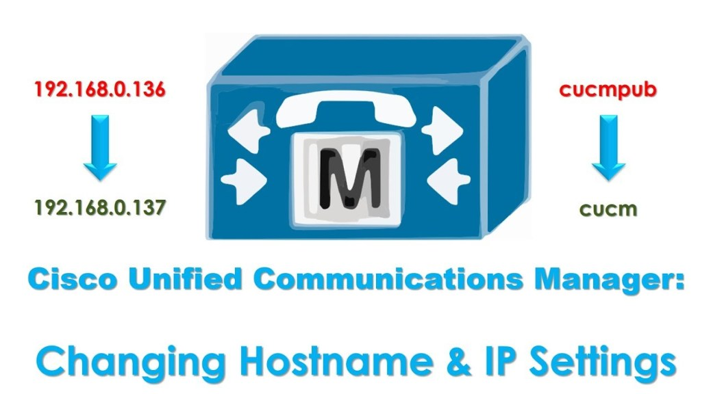 CUCM IP Hostname