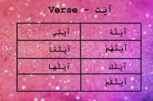 wp-ayat-table