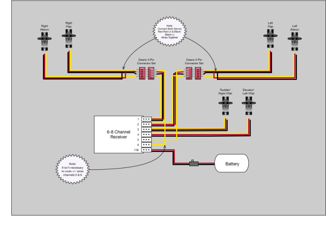 r/c sailplanes fullhouse sailplane wiring diagram