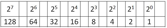 Binary-chart2-e1348114238651
