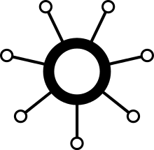 Centos7/Rhel7 - Collectd Config for Libvirt, Carbon-Cache