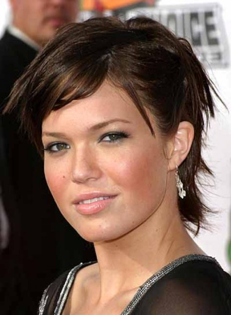 Short Hair Round Face Hairstyles...