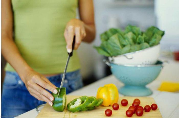 Похудение без диет как это возможно