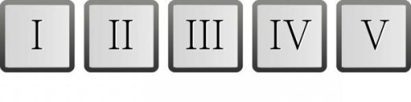 Римские цифры на клавиатуре: где их найти?