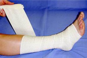 daune articulare ce bandaj