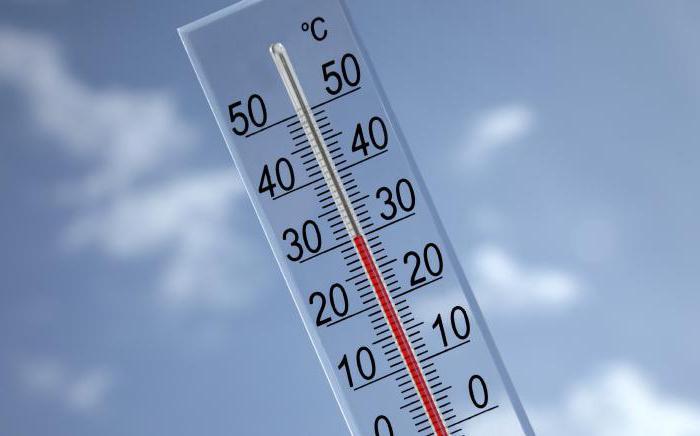 , mukaan lukien ilman lämpötila, saostus ja tuulen nopeus - Käytä toimintoa