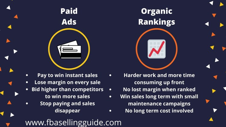 amazon sponsored products vs organic rankings