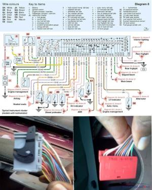 Dashboard wiring help: Renault scenic ? 5a fe engine swap