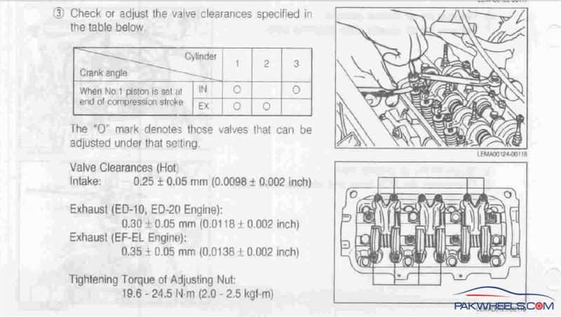 daihatsu cuore charade mira thumbler hd wallpaper hijet trucks l5 wiring  diagram: wiring diagram daihatsu