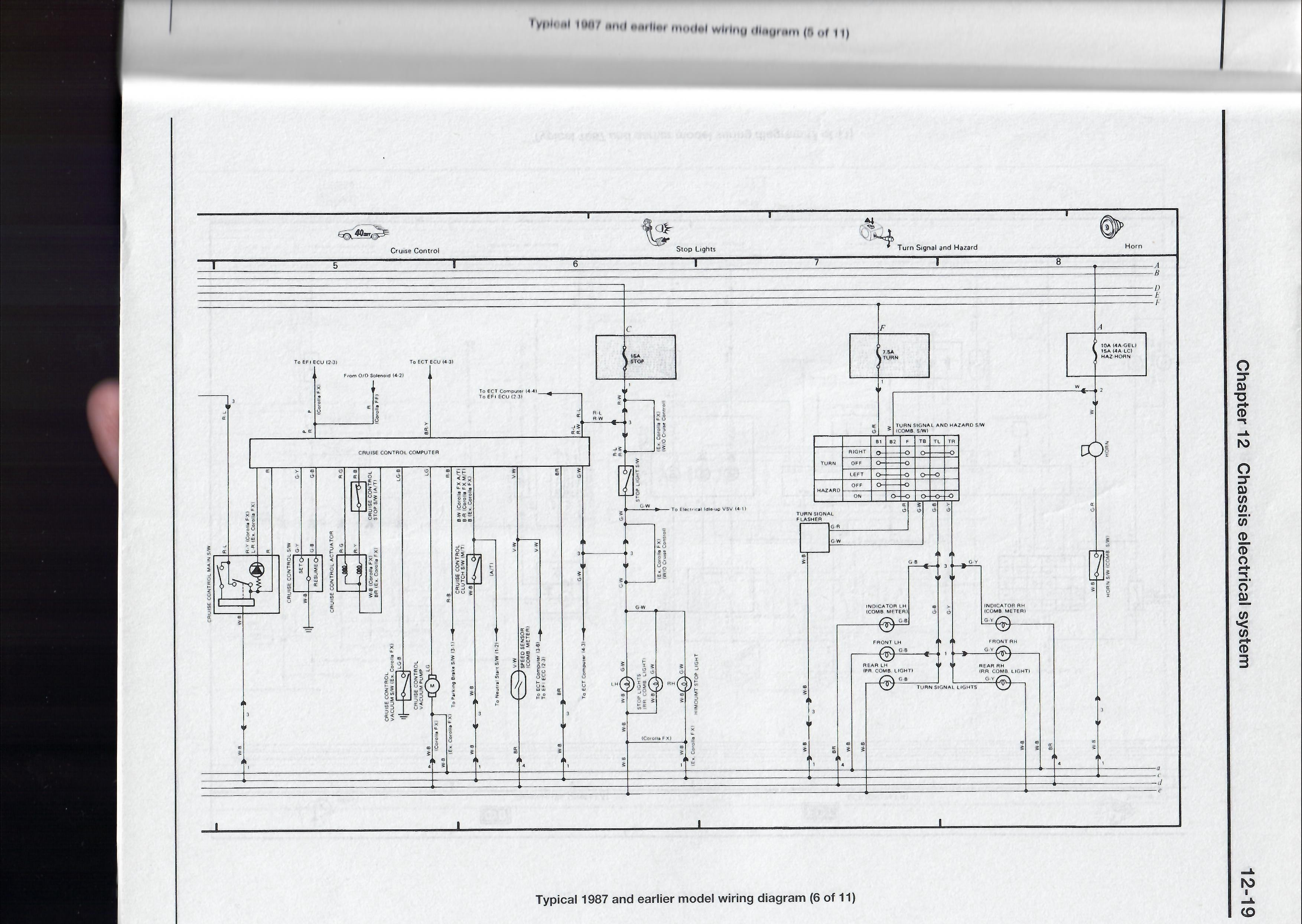 I Need Electrical Wiring Diagram And Service Manual Of E80