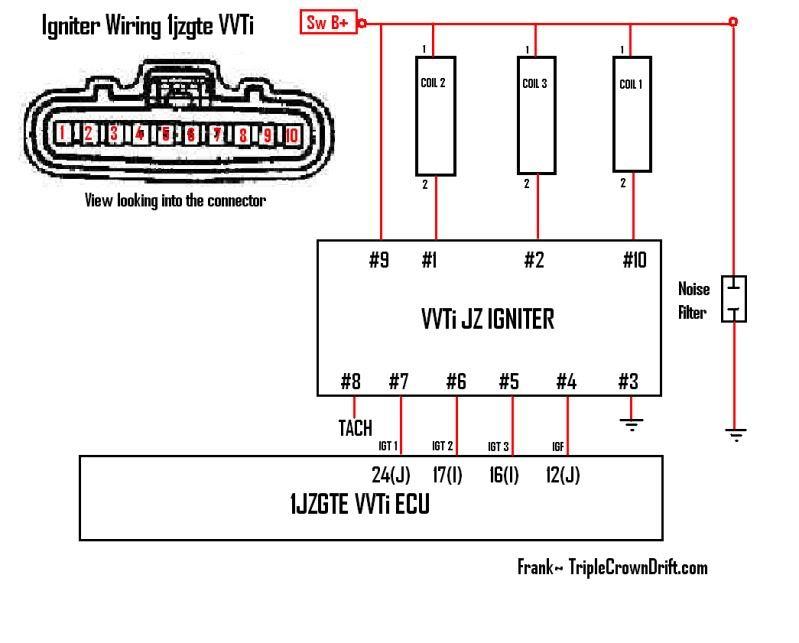Wiring Diagram Toyota 1jz Gte Somurich