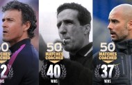 Luis Enrique sets a new record