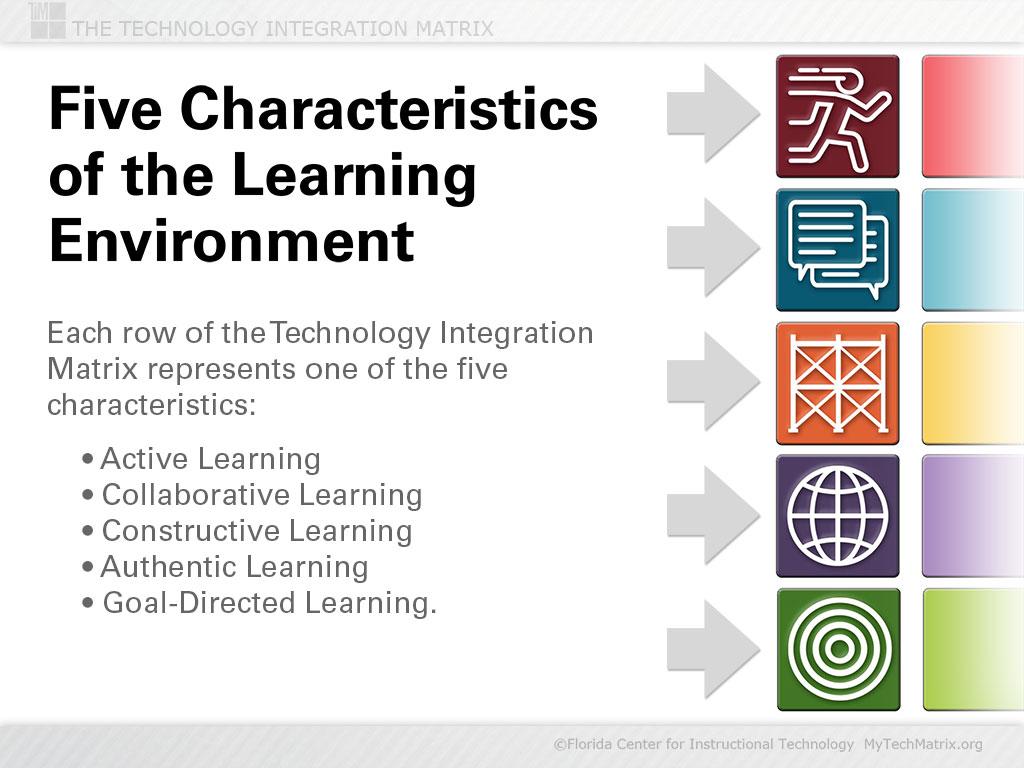 Five Characteristics Icon Version