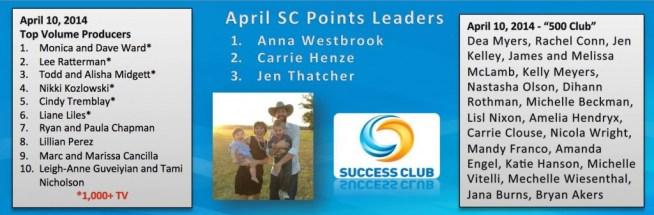 FCN Team Recognition - Apr 10 2014