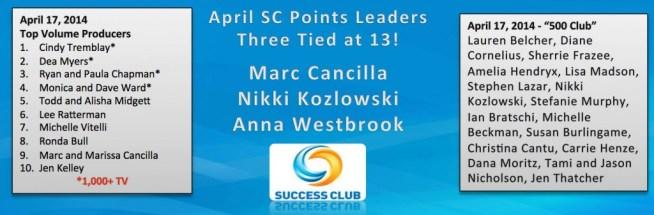 FCN Coach Recognition April 17 2014