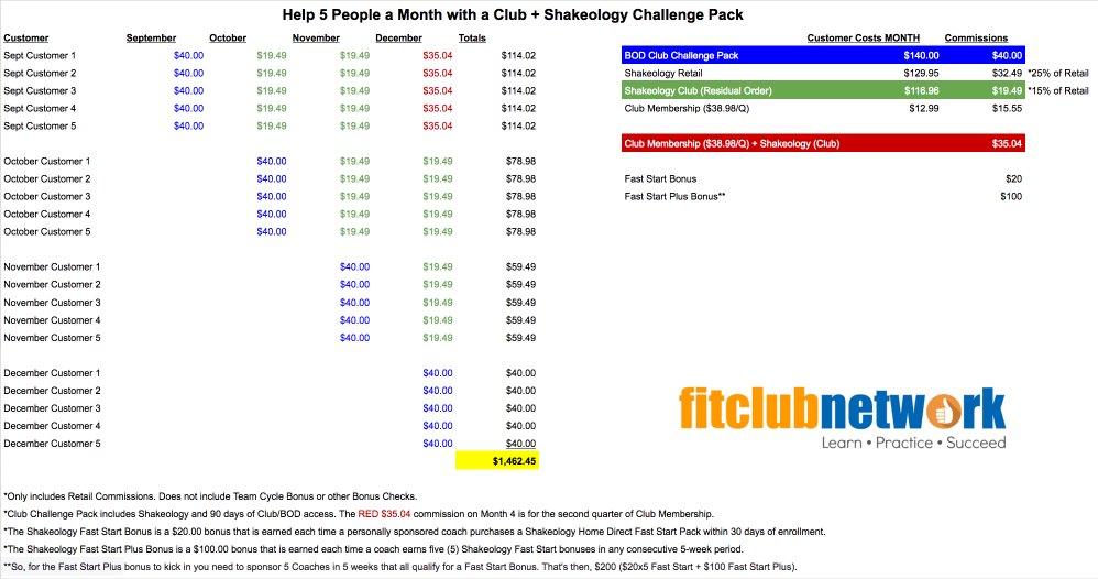 club_challenge_pack_coach_info