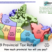 Provincial Tax Rates