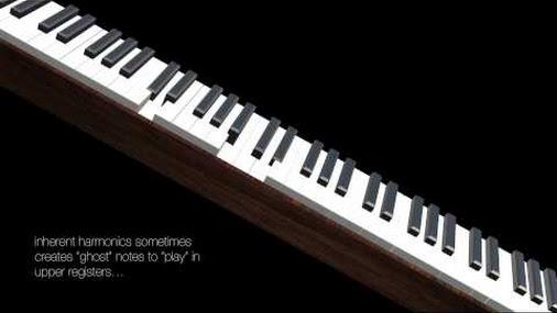 Synth Keyboard Model