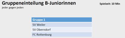 Gruppeneinteilung B-Juniorinnen Stadtpokal 2017