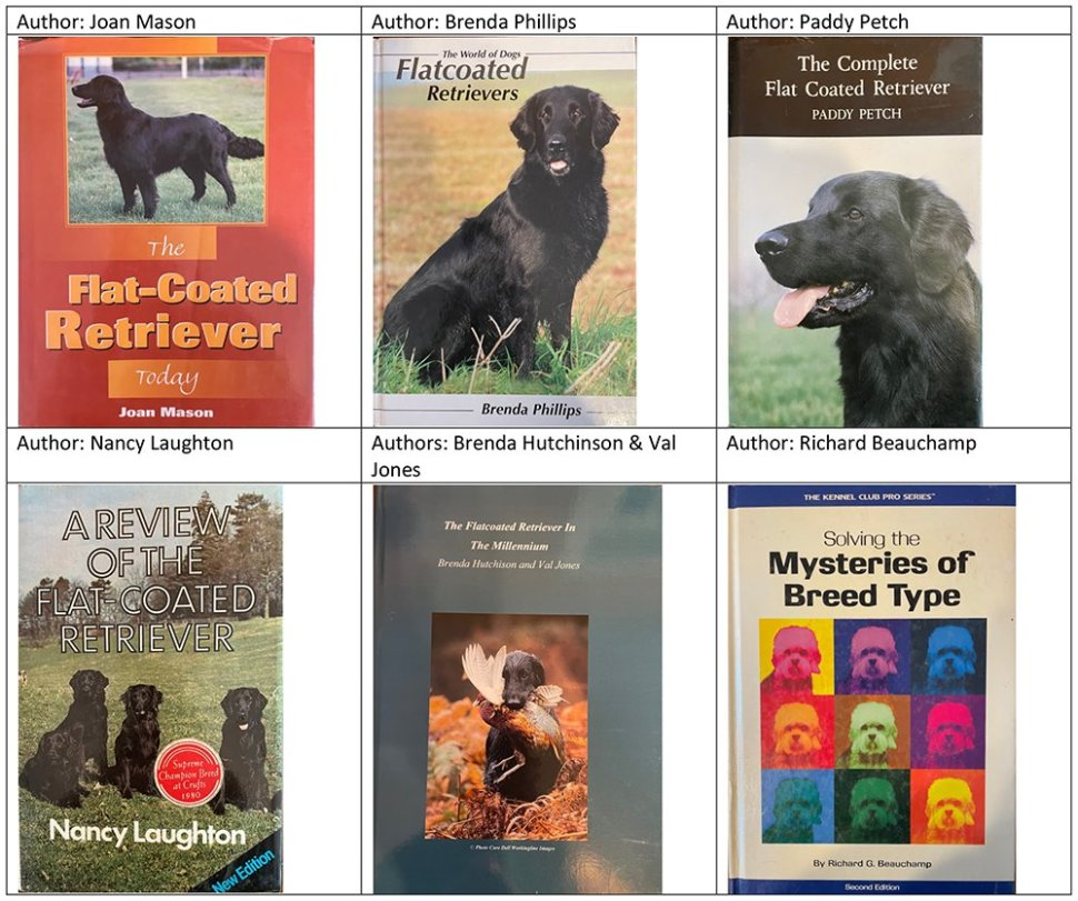 Additional Books