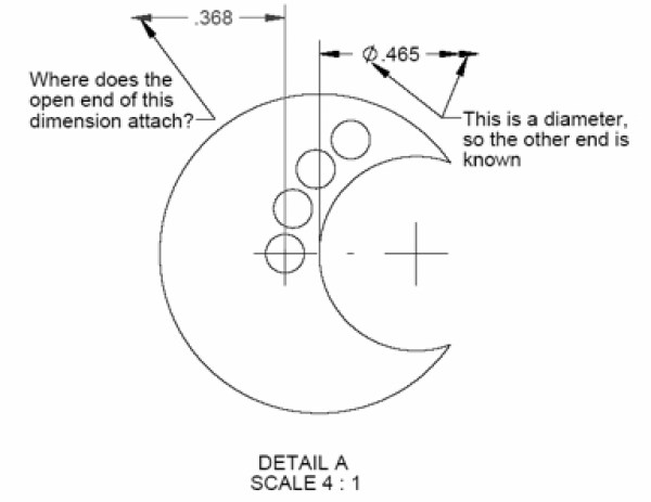 Disallowed foreshortening and diameter forshortening