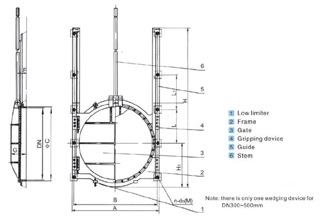 Round penstock Size Chart-300-1100