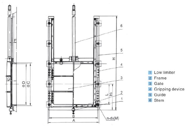 Size Chart-550-1100
