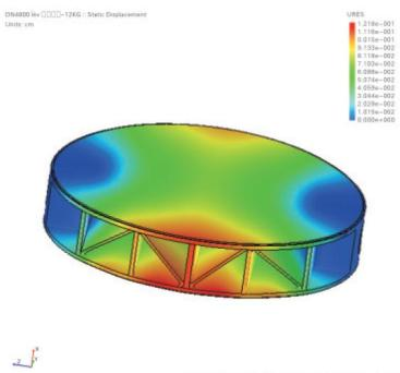 FCV Deformation analysis diagram of DN4800 double plate butterfly valve