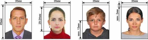 Фотографии на визу, документы: требования к изготовлению и ...