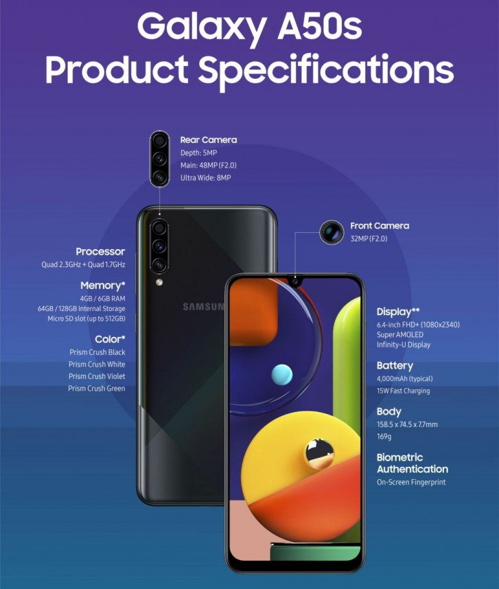 Samsung Galaxy A50s and A30s have new cameras, prettier rear panels