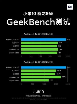 Xiaomi Mi 10  Xiaomi Mi 10: posters oficiais revelam detalhes do poder de hardware gsmarena 003