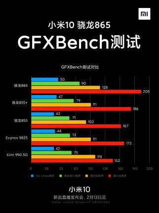 Xiaomi Mi 10  Xiaomi Mi 10: posters oficiais revelam detalhes do poder de hardware gsmarena 004
