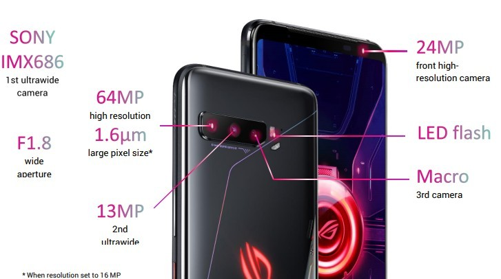 Asus ROG Phone 3 phone arrives with 6.6'' 144 Hz screen, S865+ chipset, bundled cooler