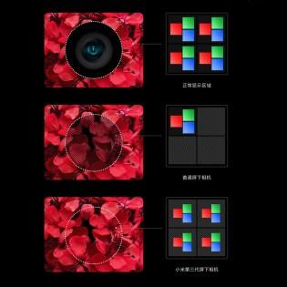 Beginilah cara kerja kamera dan gambar apa yang diambilnya