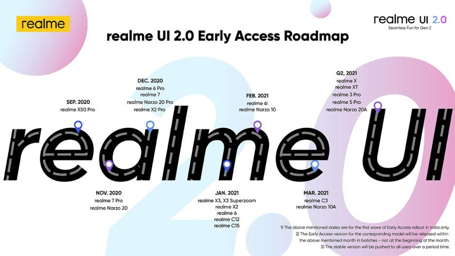 Realme 7 Pro gets Android 11-based Realme UI 2.0 under Early Access Program