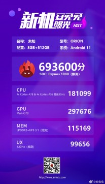 AnTuTu scores: Exynos 1080 (5 nm)